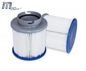 SC802 MSpa Kartušový filter